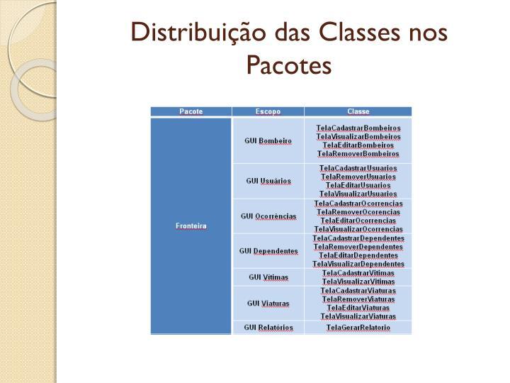 Distribuição das Classes nos Pacotes
