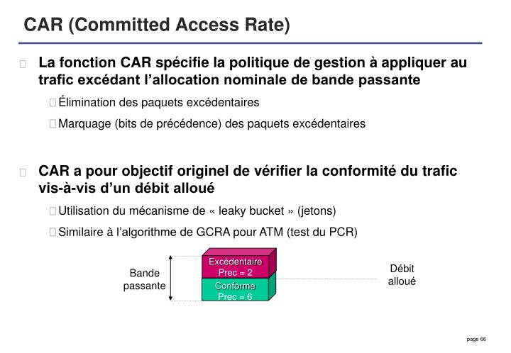 CAR (Committed Access Rate)
