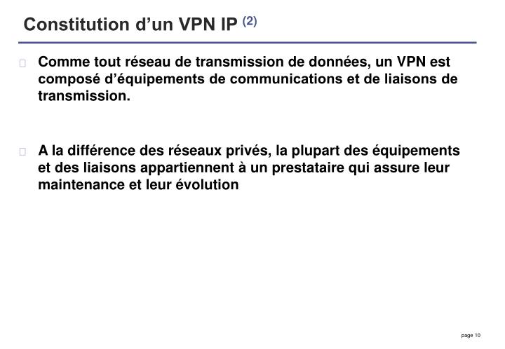 Constitution d'un VPN IP