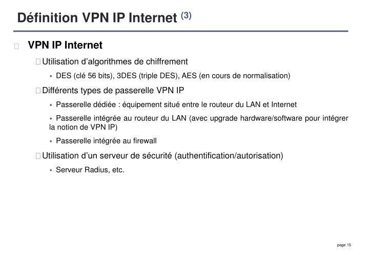 Définition VPN IP Internet