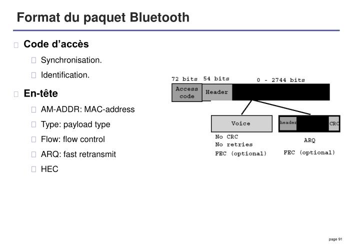 Format du paquet Bluetooth