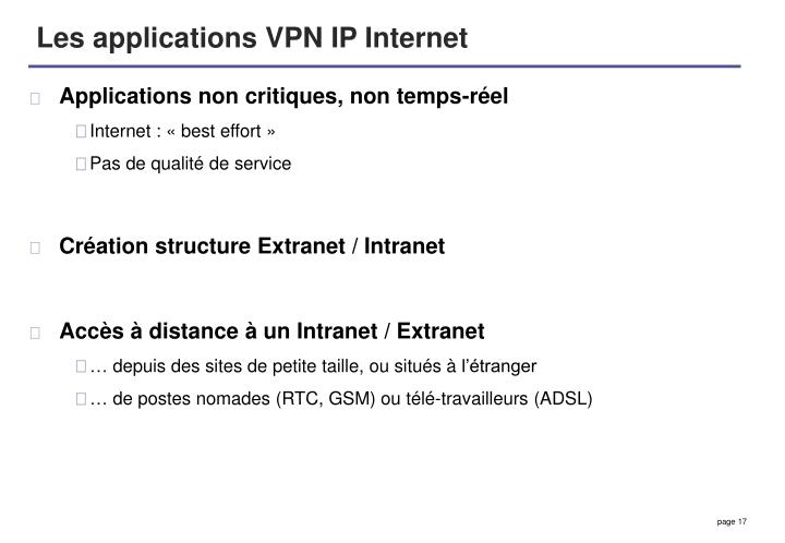 Les applications VPN IP Internet