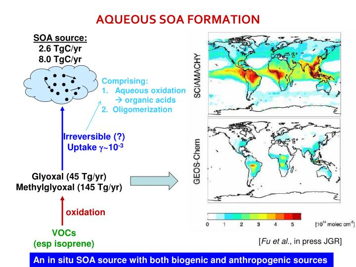 AQUEOUS SOA FORMATION
