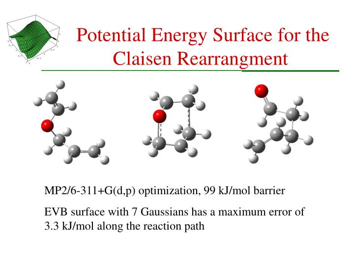 Potential Energy Surface for the