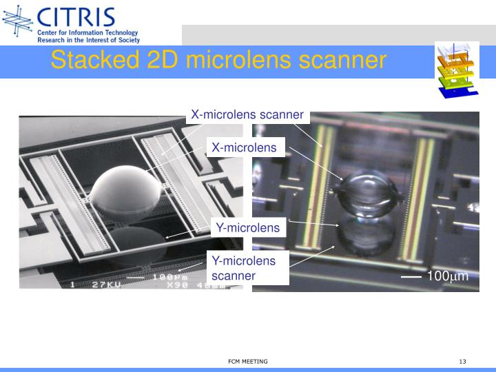 Stacked 2D microlens scanner