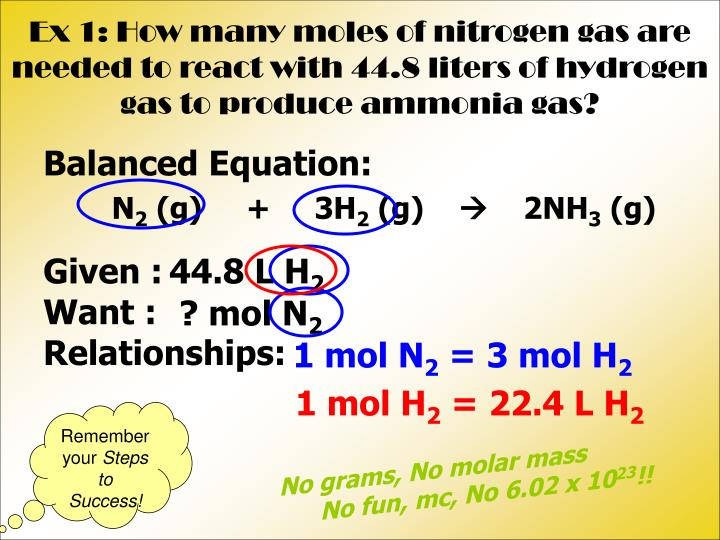 Ex 1: How many moles of nitrogen gas are needed to react with 44.8 liters of hydrogen gas to produce ammonia gas?