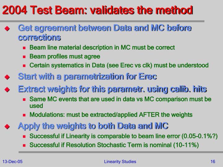 2004 Test Beam: validates the method