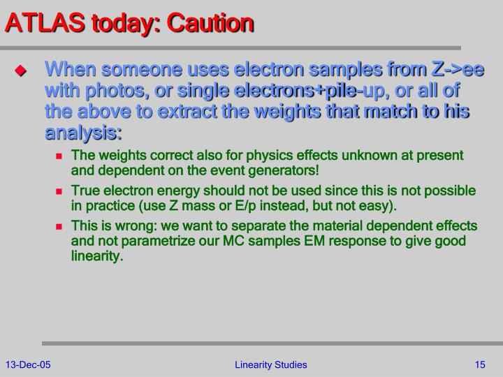 ATLAS today: Caution