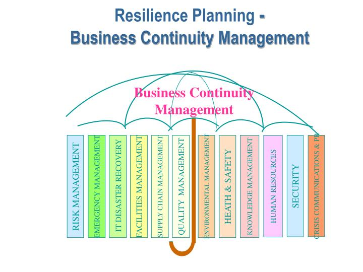 Resilience Planning