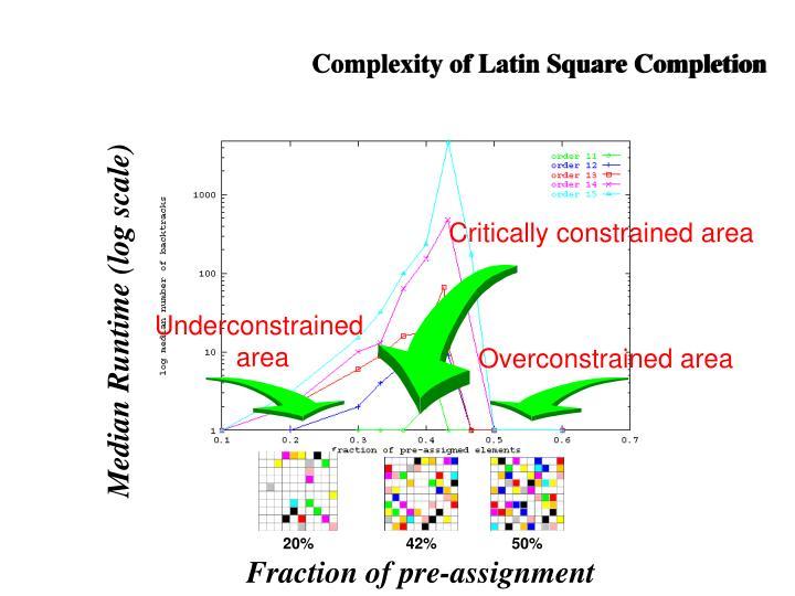 Critically constrained area