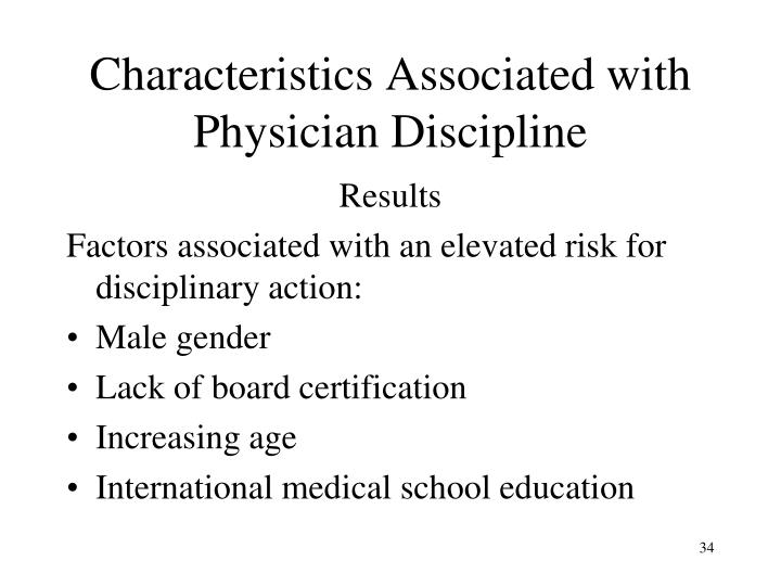 Characteristics Associated with Physician Discipline