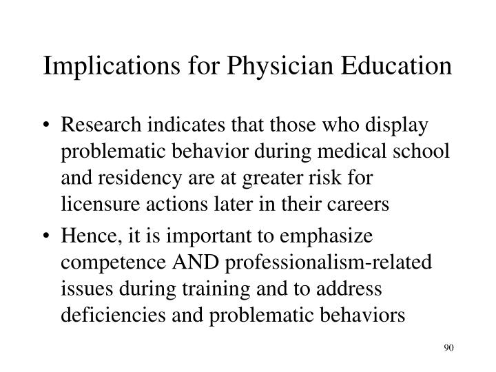 Implications for Physician Education