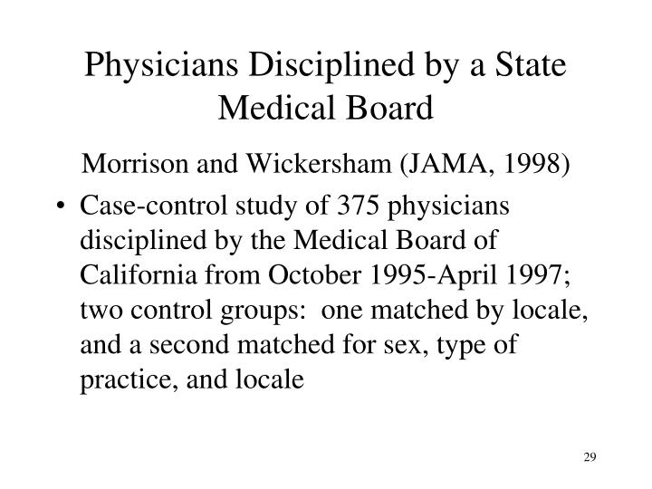 Physicians Disciplined by a State Medical Board