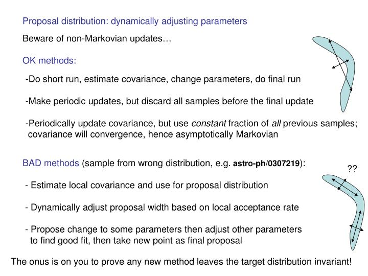Proposal distribution: dynamically adjusting parameters