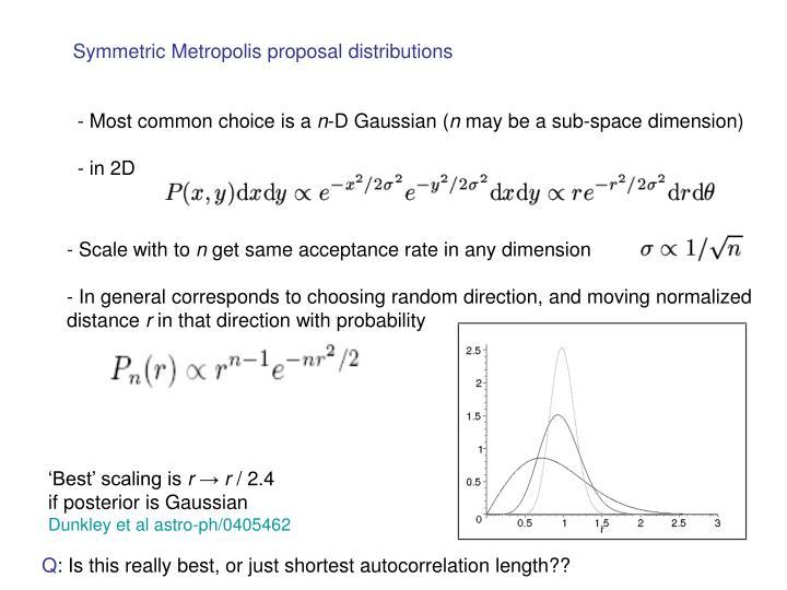 Symmetric Metropolis proposal distributions