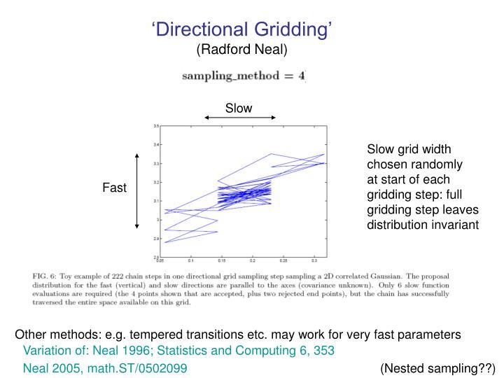 'Directional Gridding'