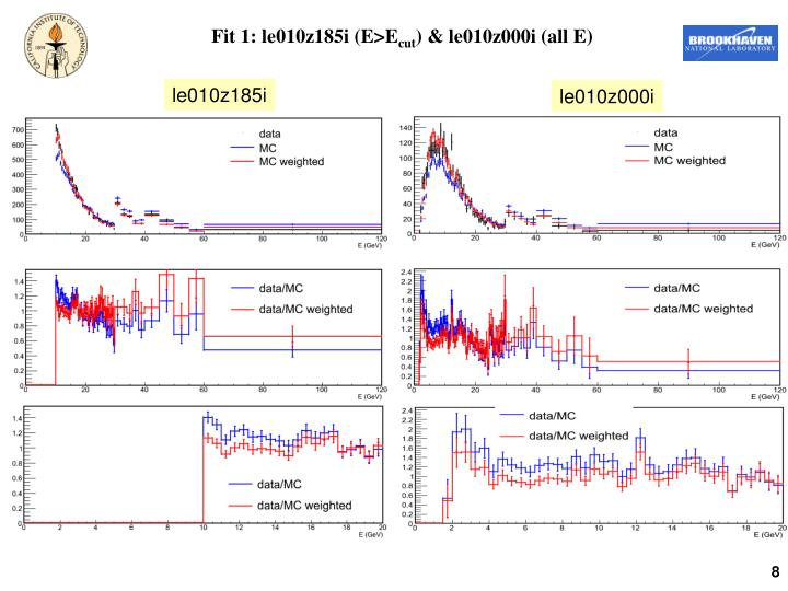 Fit 1: le010z185i (E>E