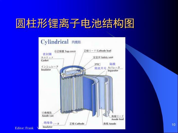 圆柱形锂离子电池结构图