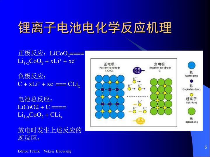 锂离子电池电化学反应机理
