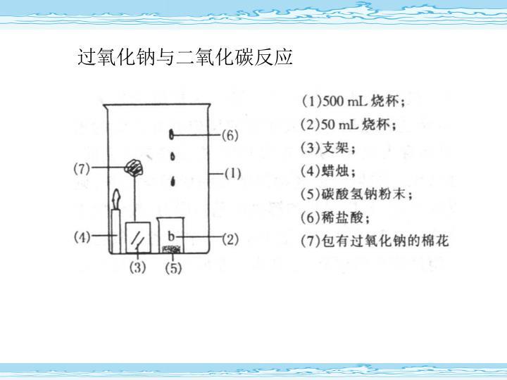 过氧化钠与二氧化碳反应