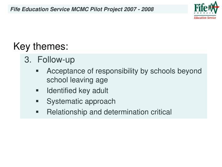Key themes: