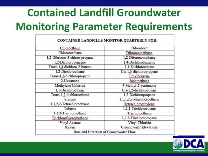 Contained Landfill Groundwater