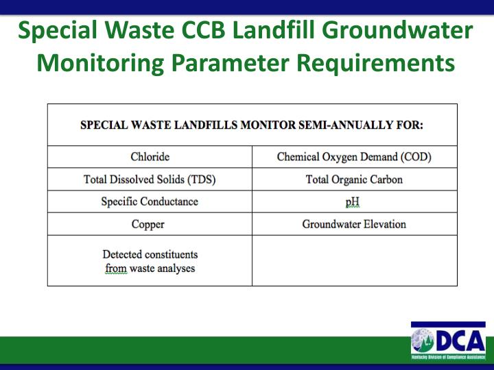 Special Waste CCB Landfill Groundwater
