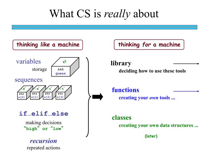 What CS is