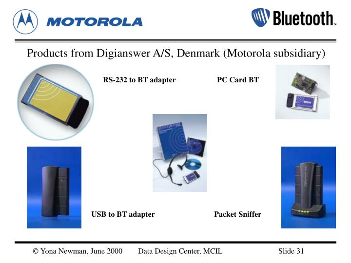 Products from Digianswer A/S, Denmark (Motorola subsidiary)
