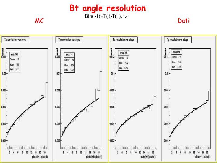 Bt angle resolution