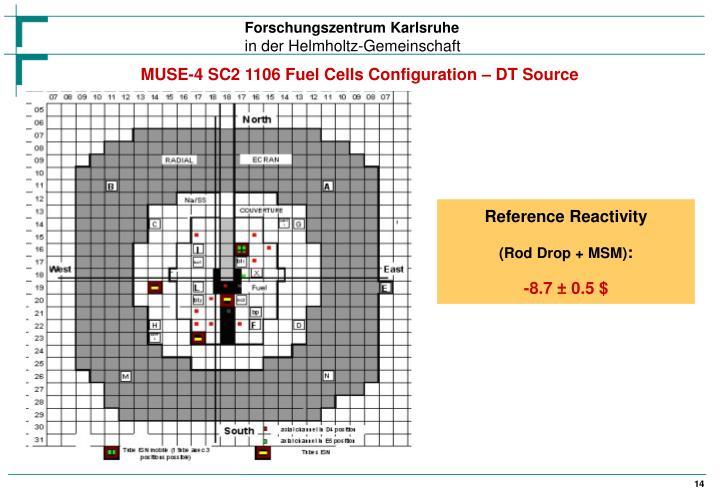 MUSE-4 SC2 1106 Fuel Cells Configuration – DT Source