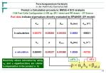 prompt calculation procedure muse 4 sc0 analysis