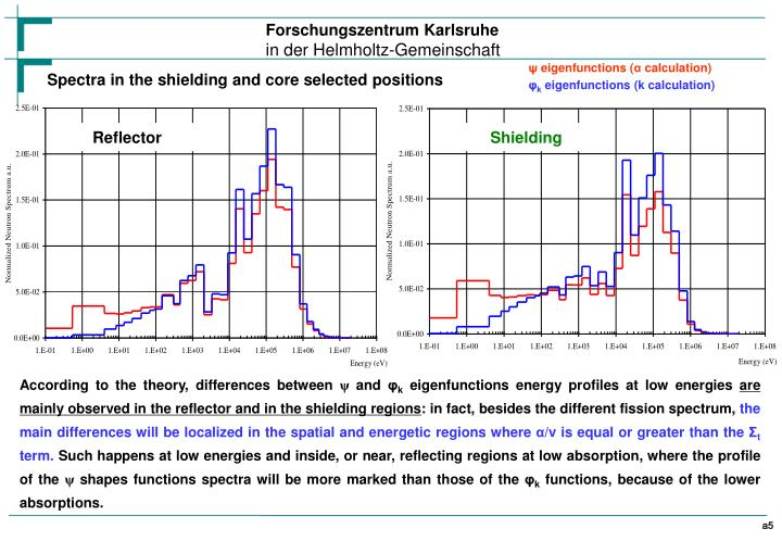 Spectra in the shielding and core selected positions