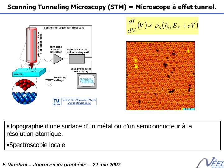 Scanning Tunneling Microscopy (STM) = Microscope à effet tunnel.