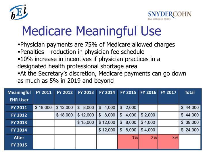 Medicare Meaningful Use