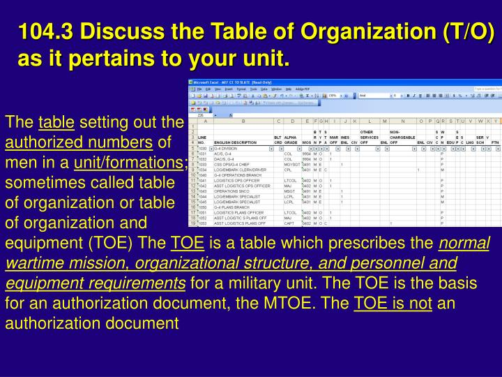 104.3 Discuss the Table of Organization (T/O) as it pertains to your unit.