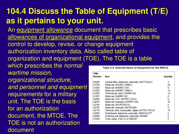 104.4 Discuss the Table of Equipment (T/E) as it pertains to your unit.