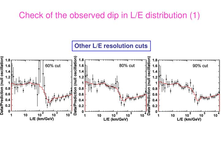 Check of the observed dip in L/E distribution (1)