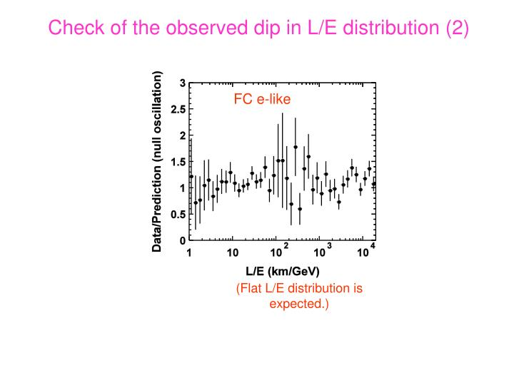 Check of the observed dip in L/E distribution (2)