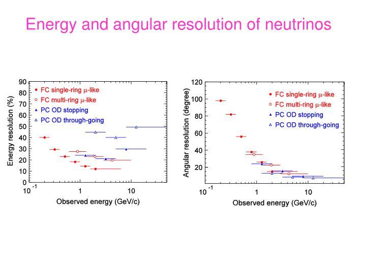Energy and angular resolution of neutrinos