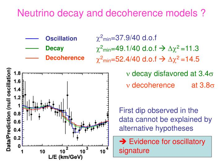 Neutrino decay and decoherence models ?