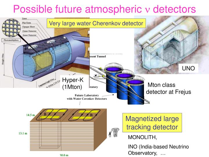 Possible future atmospheric