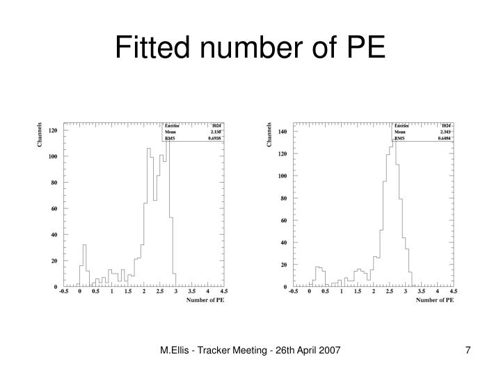 Fitted number of PE
