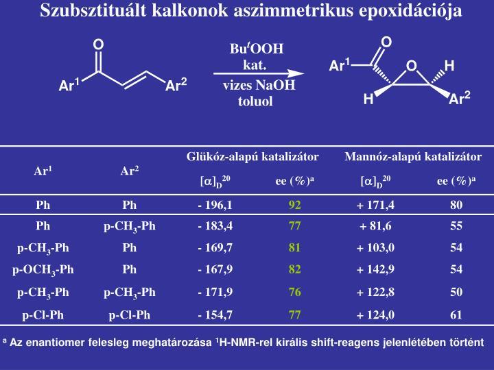 Szubsztituált kalkonok aszimmetrikus epoxidációja