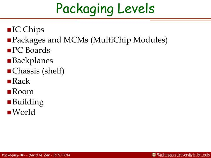Packaging Levels
