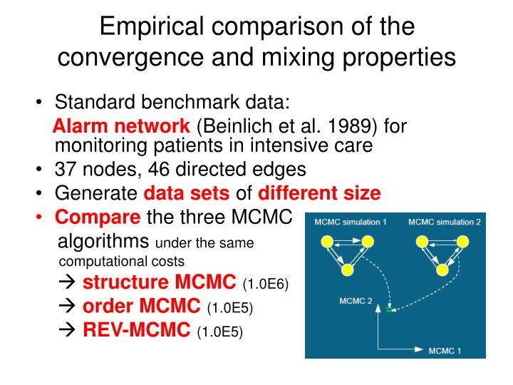 Empirical comparison of the convergence and mixing properties