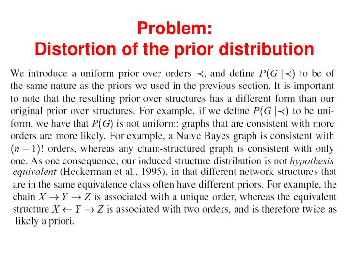 Problem:                             Distortion of the prior distribution