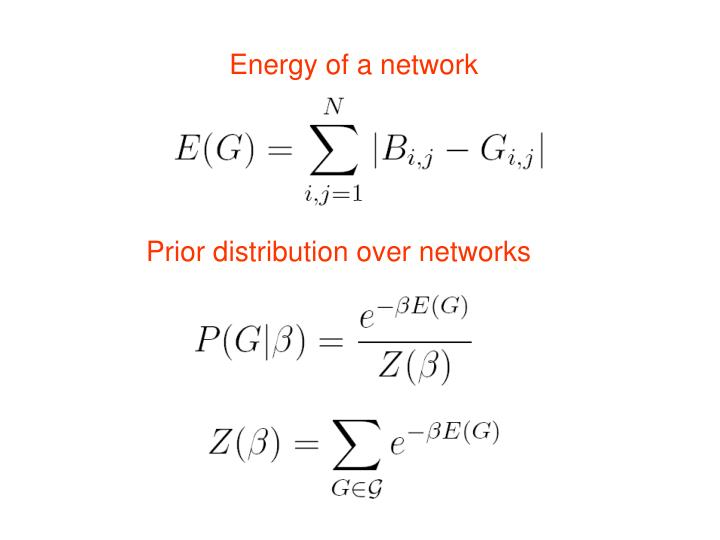 Energy of a network