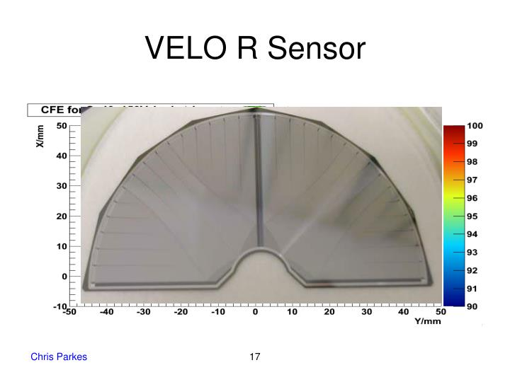 VELO R Sensor