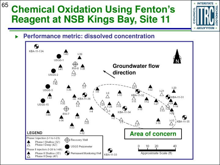 Chemical Oxidation Using Fenton's Reagent at NSB Kings Bay, Site 11